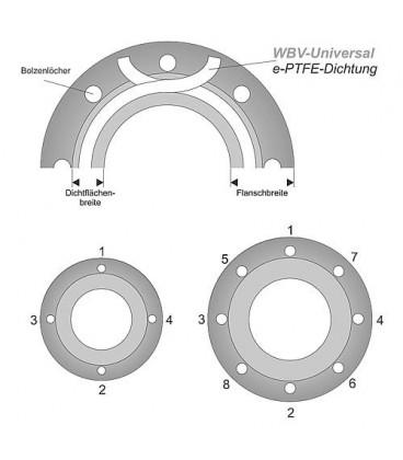 Ruban PTFE joint plat 3x1,5 mm 1 bobine de 30 metres